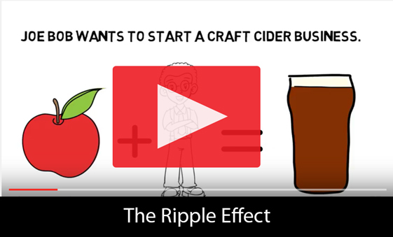 Ripple-video