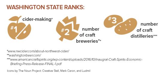 wa-state-ranks